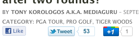 Hooked On Golf Blog Social Links